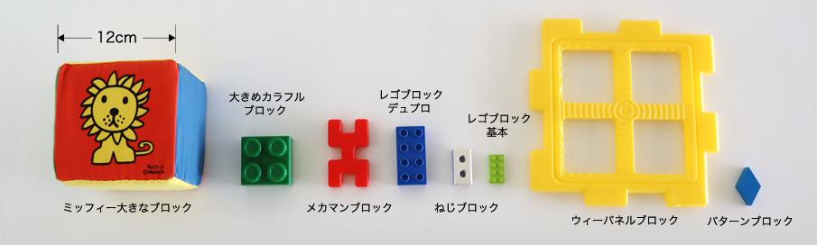 ブロックサイズ比較